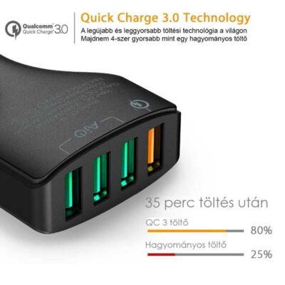 Aukey 4 USB-s gyorstöltő autóba